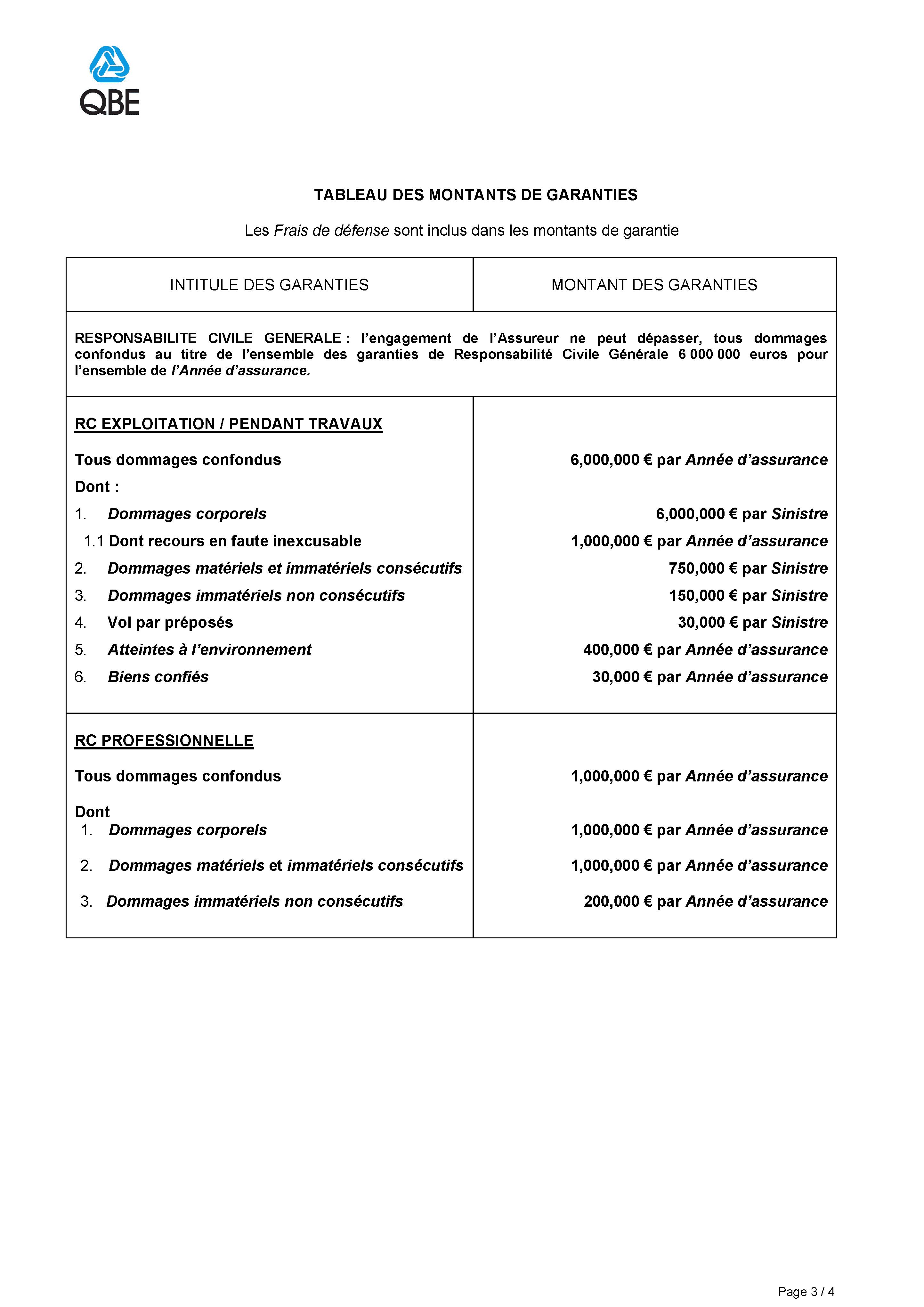 Assurance décennale 3/4